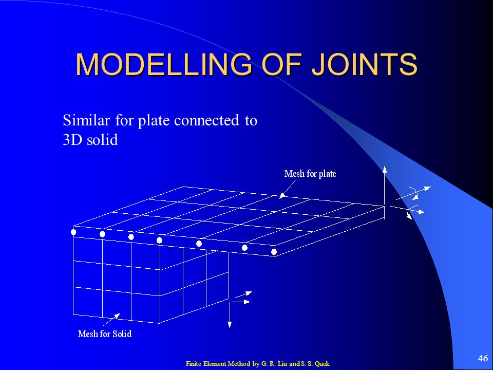 MODELLING OF JOINTS Similar for plate connected to 3D solid