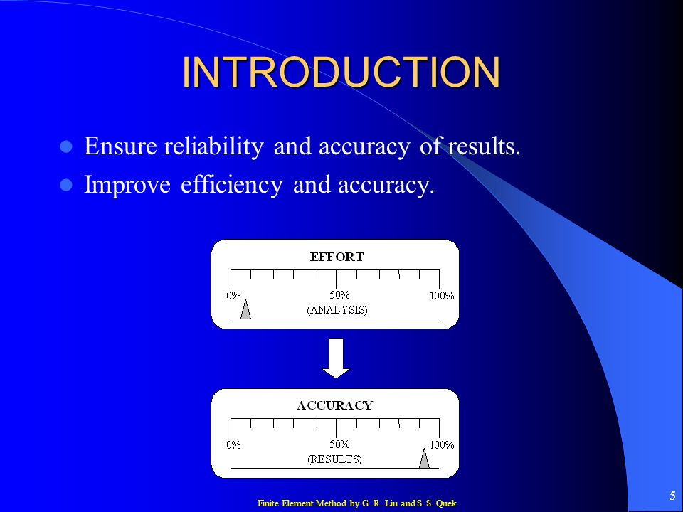 INTRODUCTION Ensure reliability and accuracy of results.