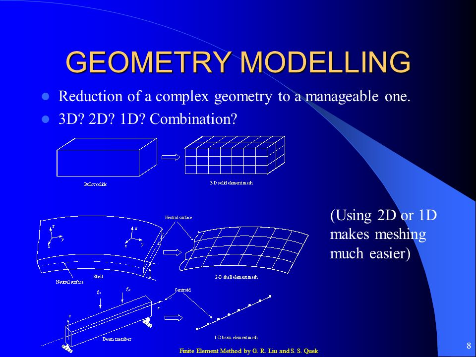 GEOMETRY MODELLING Reduction of a complex geometry to a manageable one.