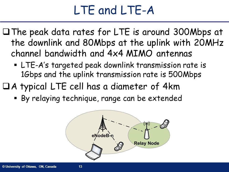 LTE and LTE-A