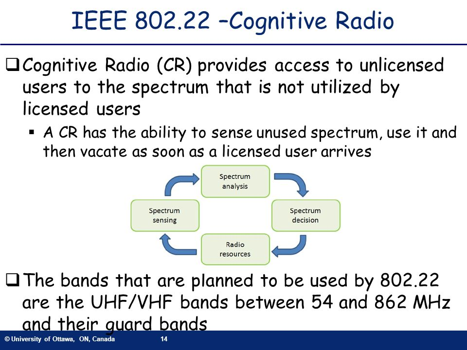 IEEE 802.22 –Cognitive Radio Cognitive Radio (CR) provides access to unlicensed users to the spectrum that is not utilized by licensed users.