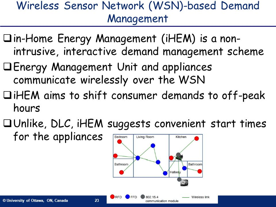 Wireless Sensor Network (WSN)-based Demand Management
