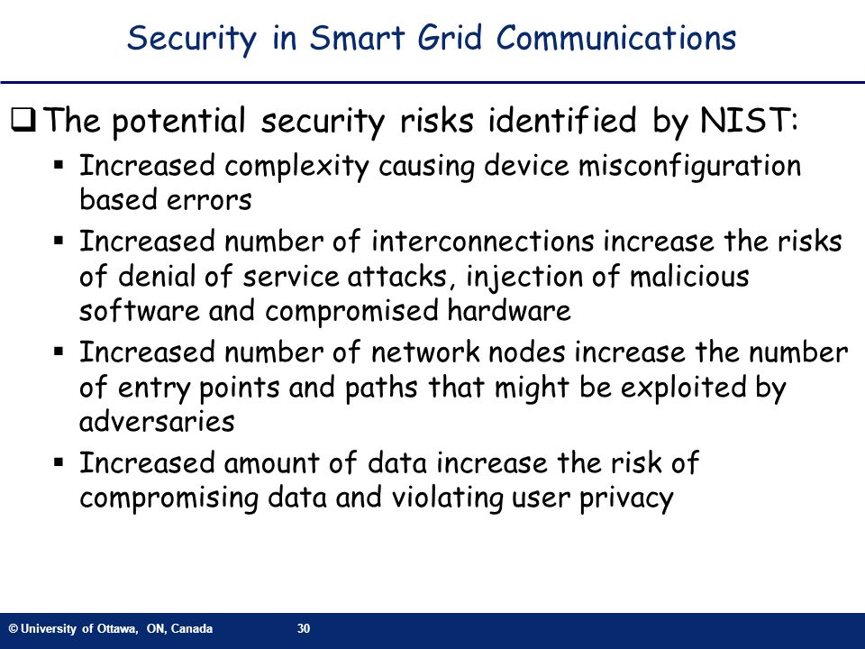 Security in Smart Grid Communications