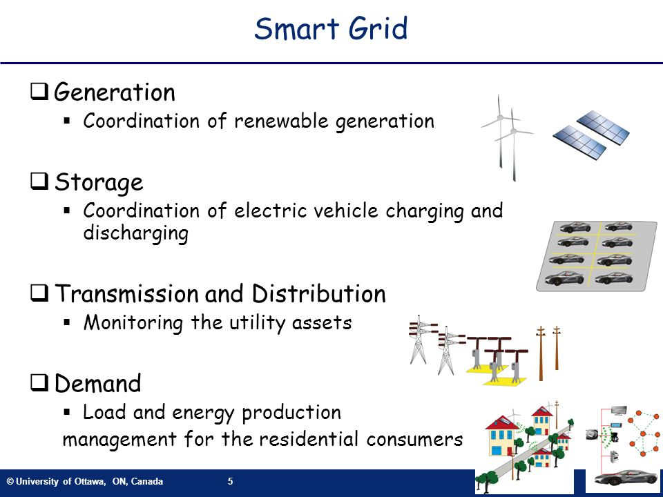 Smart Grid Generation Storage Transmission and Distribution Demand