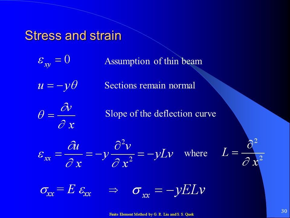 Stress and strain sxx = E exx Assumption of thin beam