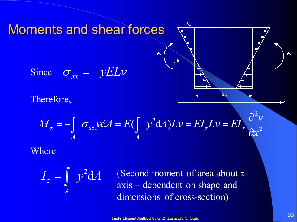 Moments and shear forces