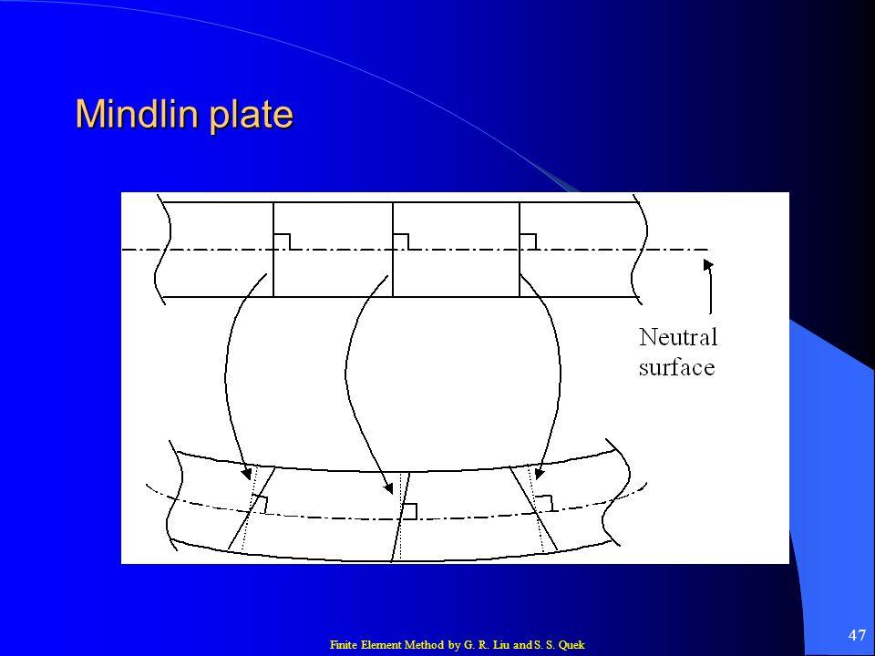 Mindlin plate