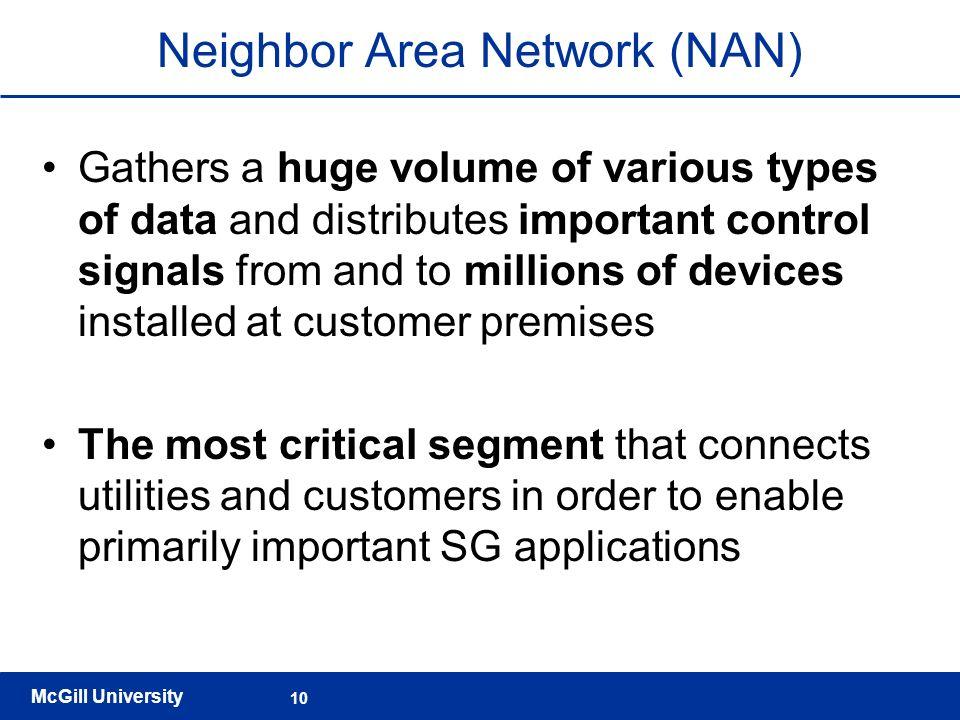 Neighbor Area Network (NAN)