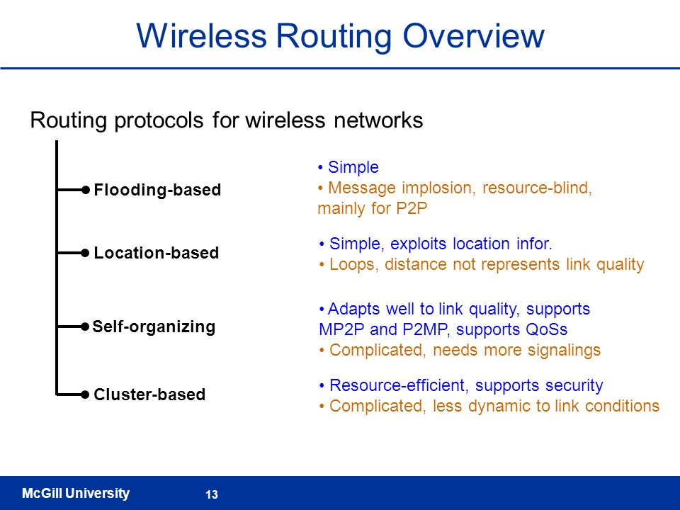 Wireless Routing Overview