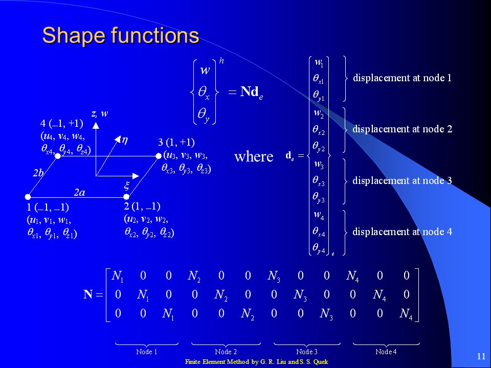 Shape functions where