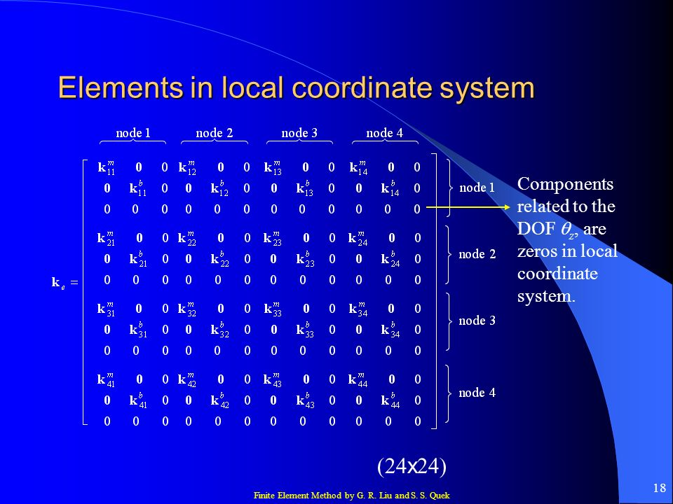 Elements in local coordinate system