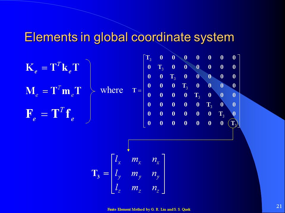 Elements in global coordinate system