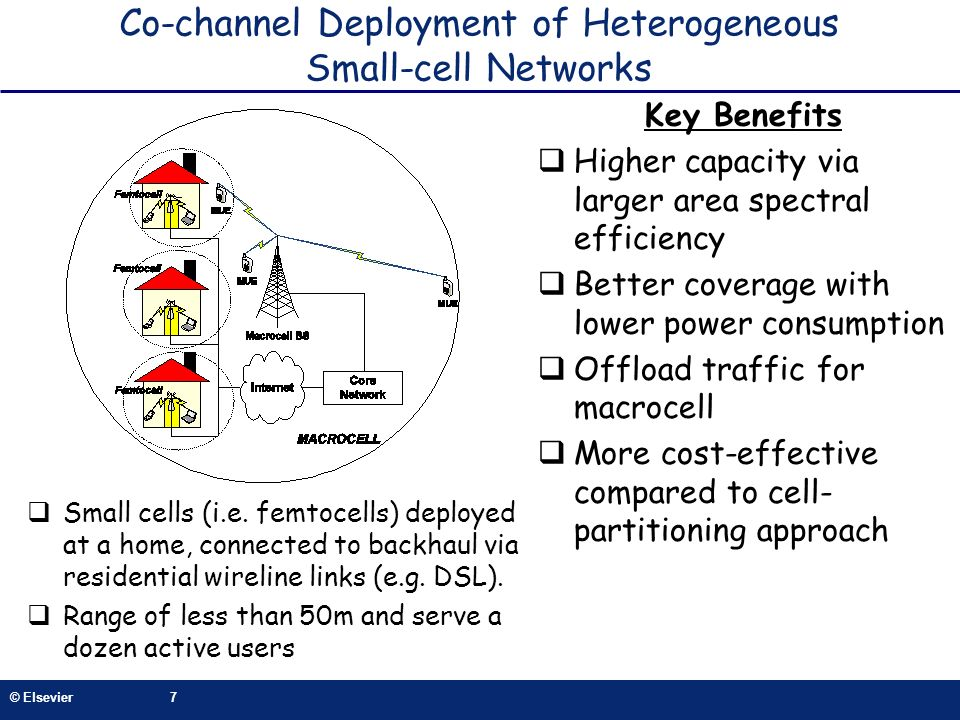 Co-channel Deployment of Heterogeneous Small-cell Networks