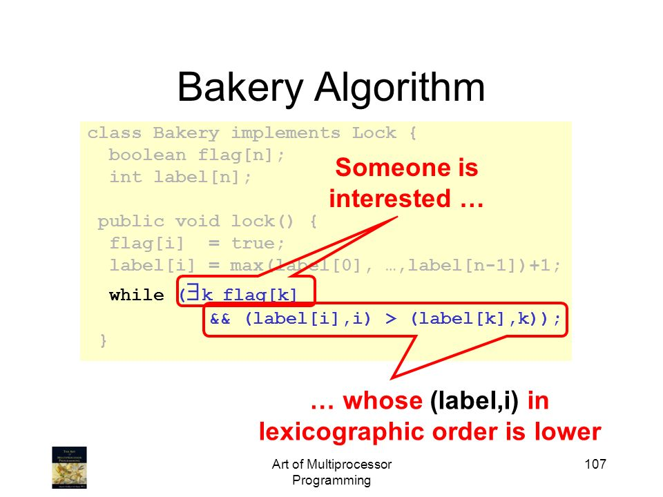 Bakery Algorithm Someone is interested …