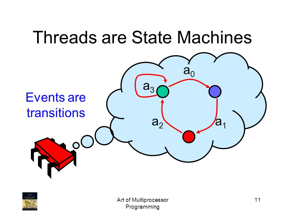 Threads are State Machines