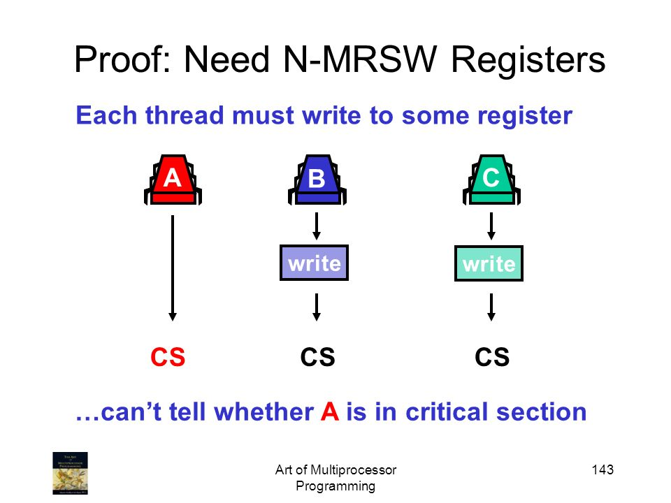 Proof: Need N-MRSW Registers
