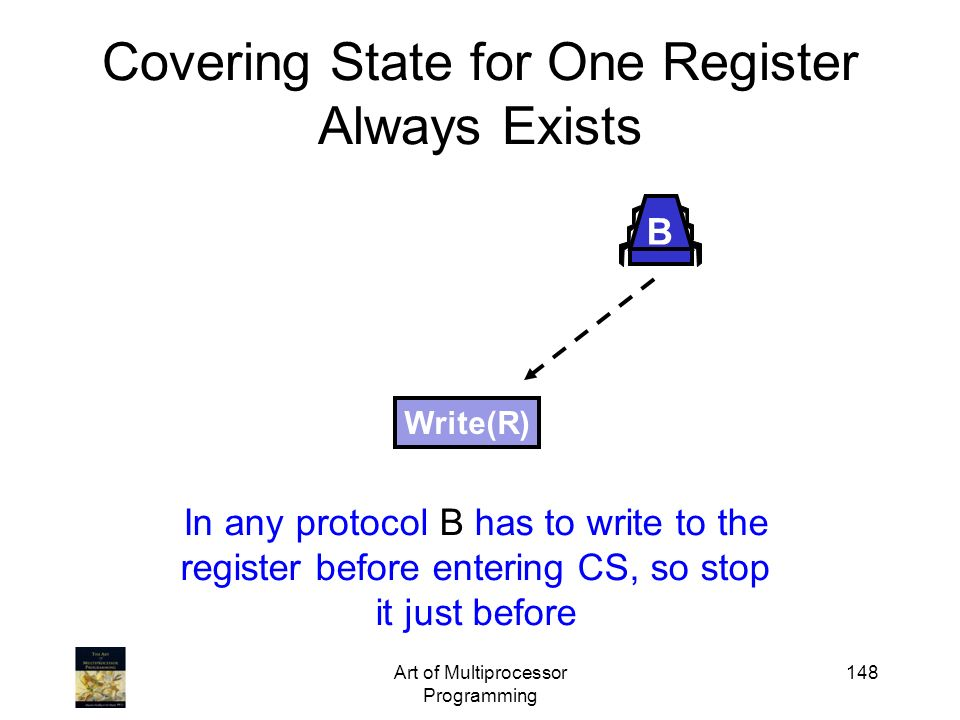 Covering State for One Register Always Exists