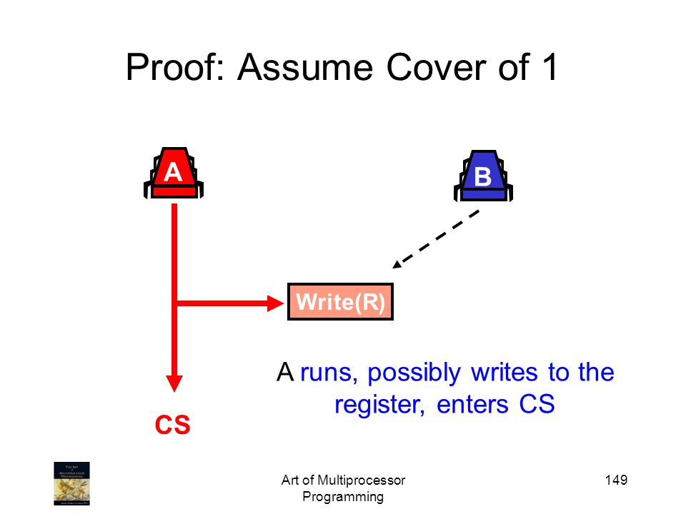 Proof: Assume Cover of 1 A B