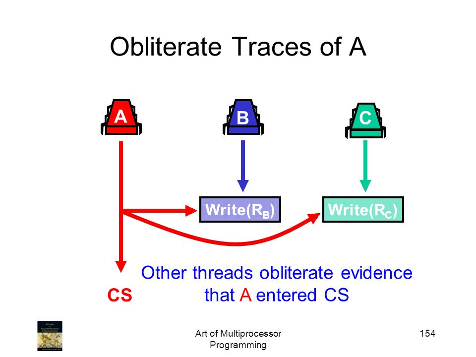 Obliterate Traces of A A B C