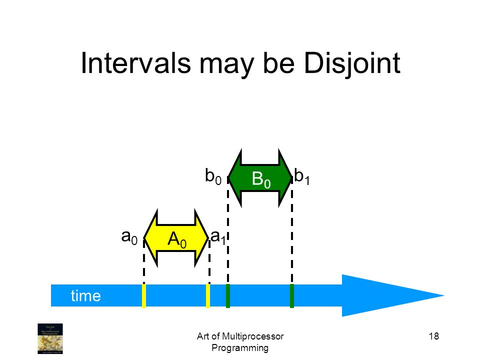 Intervals may be Disjoint