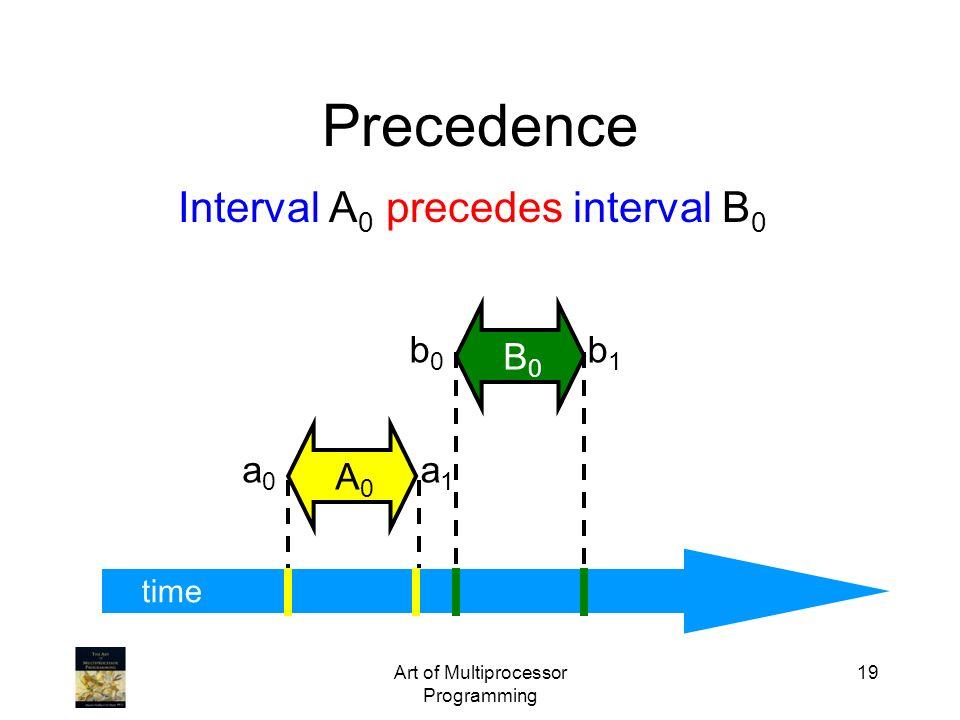 Precedence Interval A0 precedes interval B0 b0 b1 B0 a0 a1 A0 time