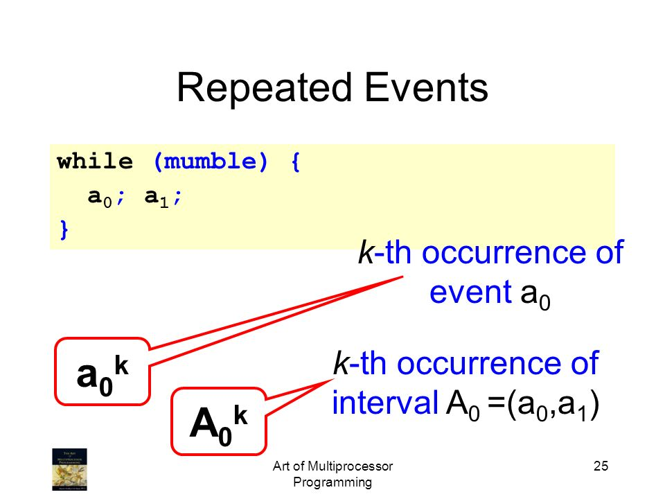 Repeated Events a0k A0k k-th occurrence of event a0