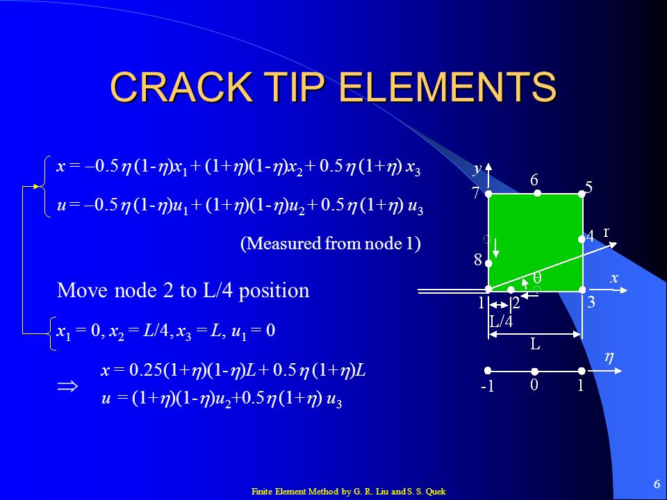 CRACK TIP ELEMENTS Move node 2 to L/4 position 