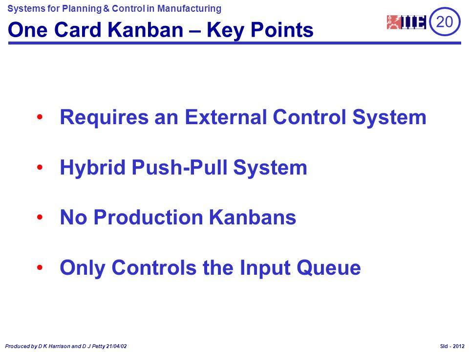 One Card Kanban – Key Points