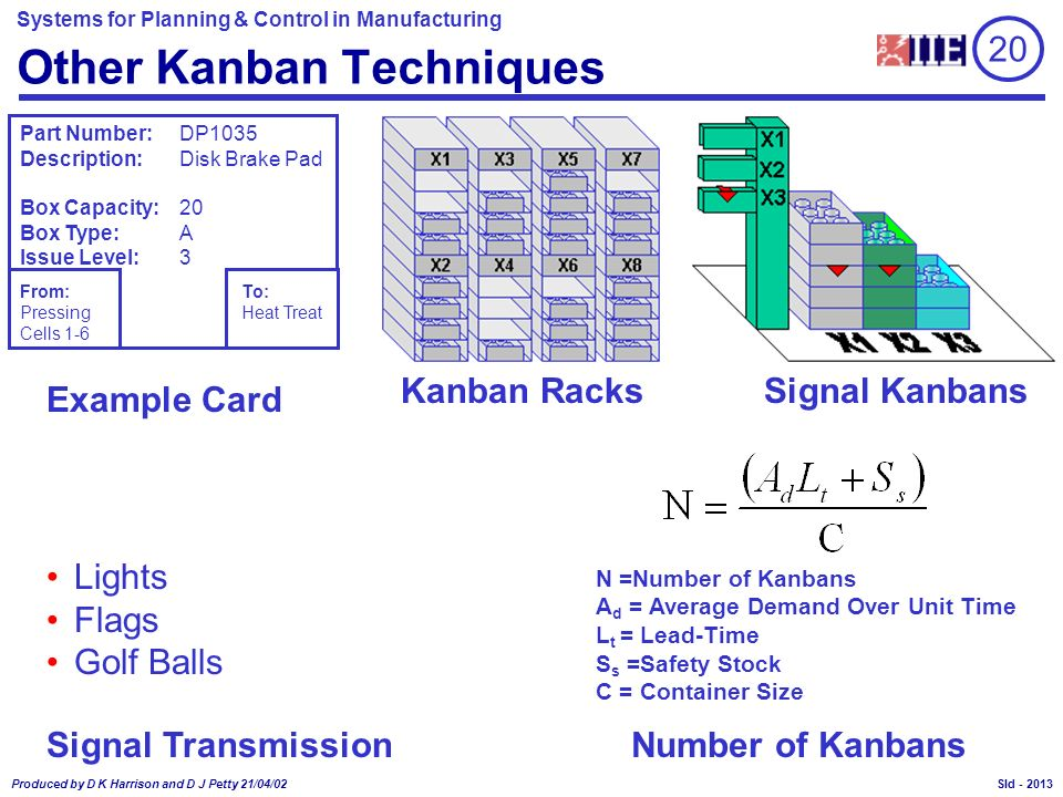 Other Kanban Techniques