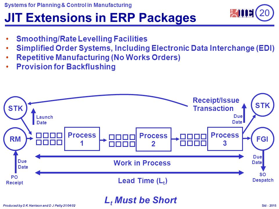 JIT Extensions in ERP Packages