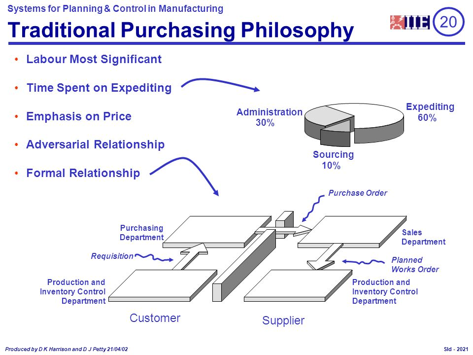 Traditional Purchasing Philosophy