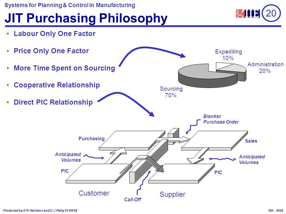 JIT Purchasing Philosophy