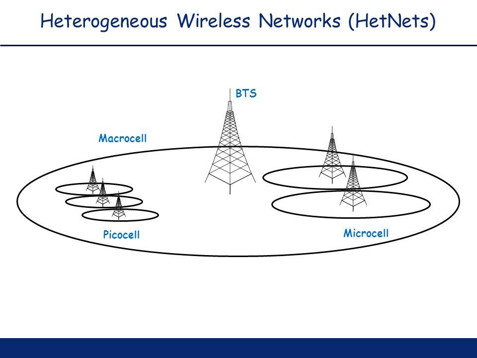 Heterogeneous Wireless Networks (HetNets)