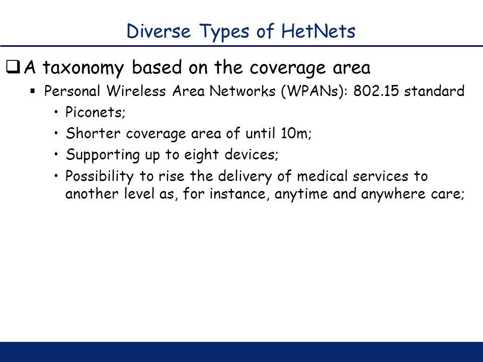 Diverse Types of HetNets