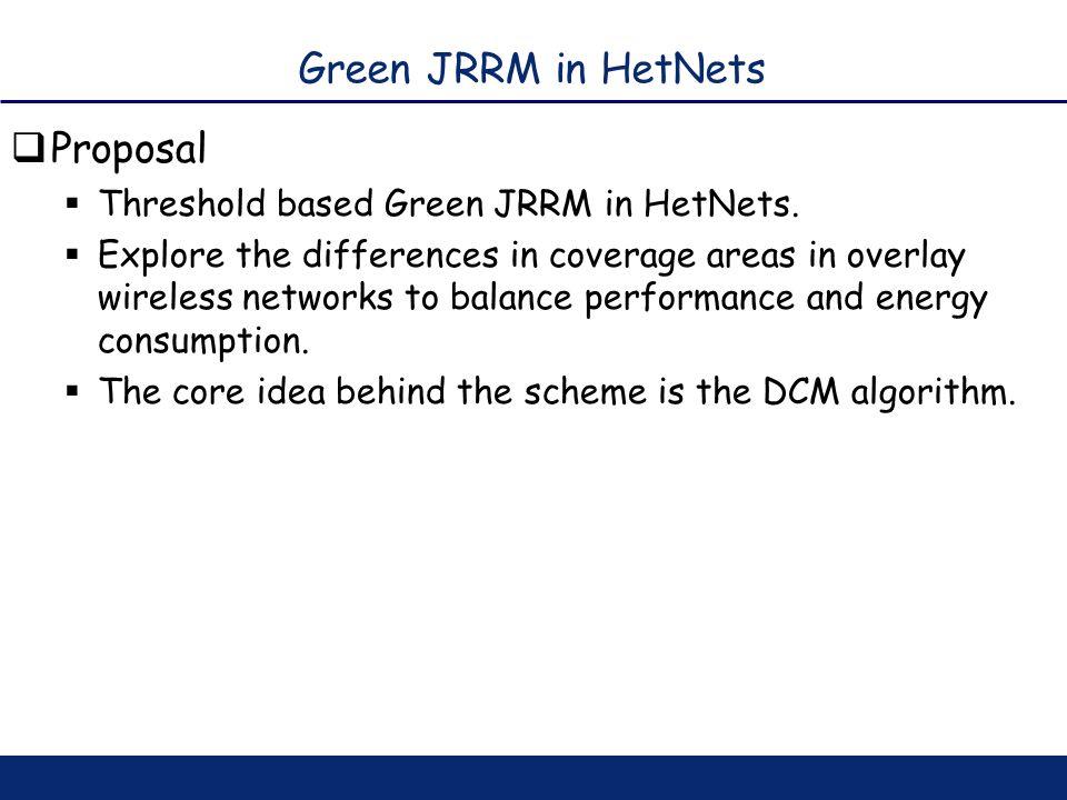 Proposal Green JRRM in HetNets Threshold based Green JRRM in HetNets.