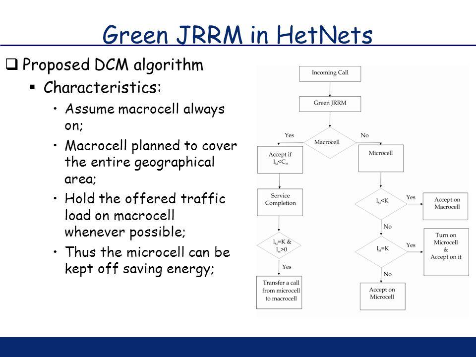 Green JRRM in HetNets Proposed DCM algorithm Characteristics: