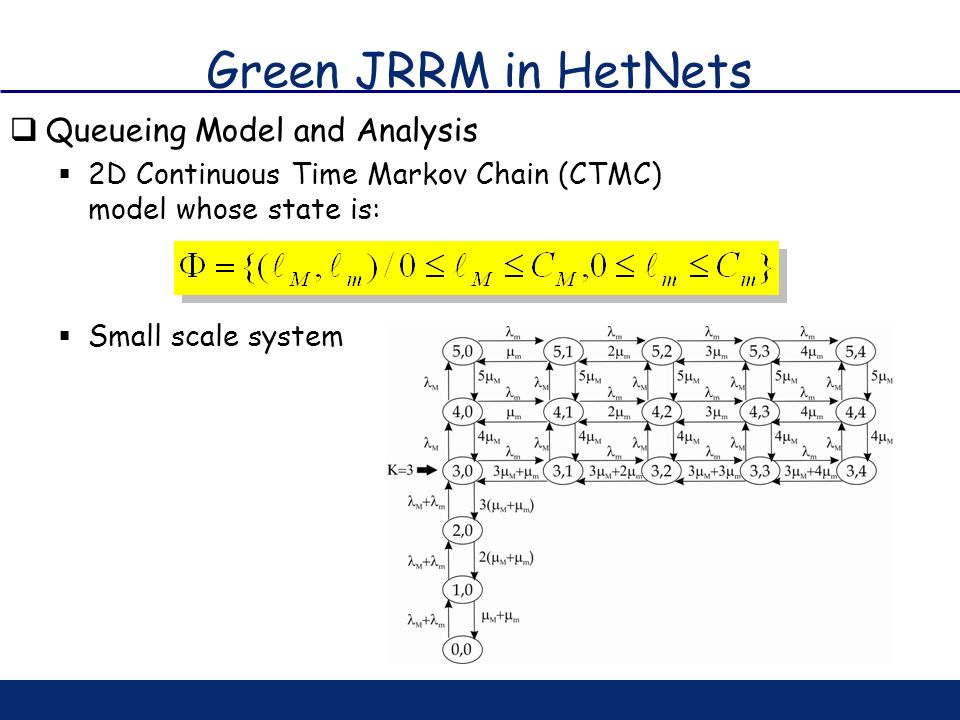 Green JRRM in HetNets Queueing Model and Analysis