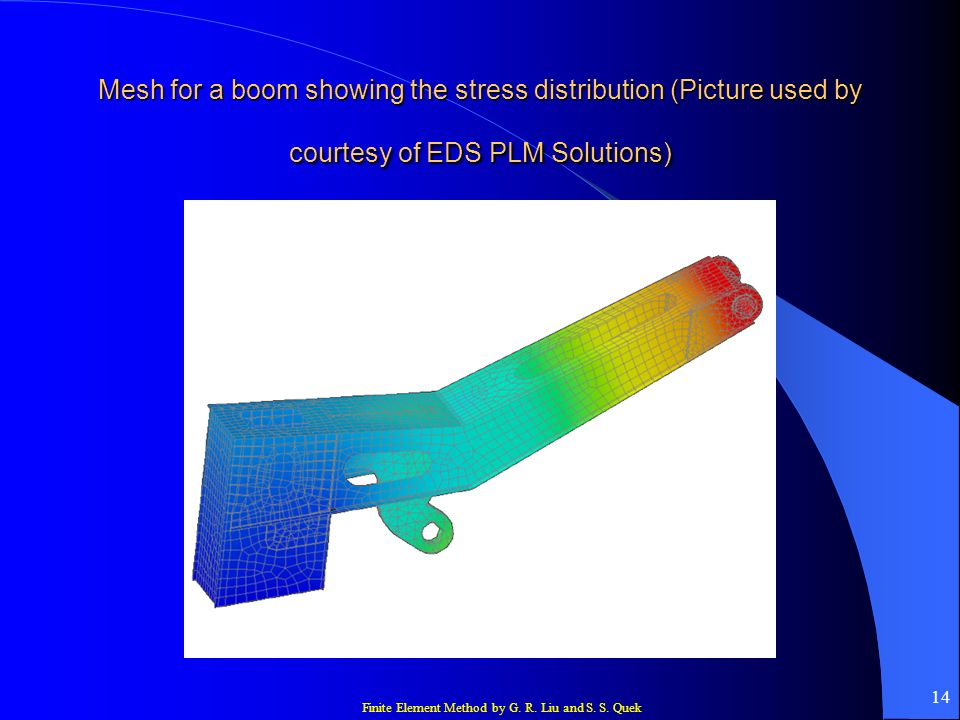 Mesh for a boom showing the stress distribution (Picture used by courtesy of EDS PLM Solutions)