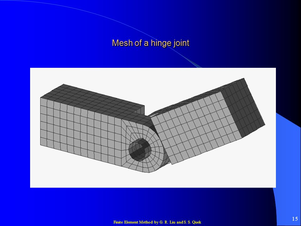Mesh of a hinge joint