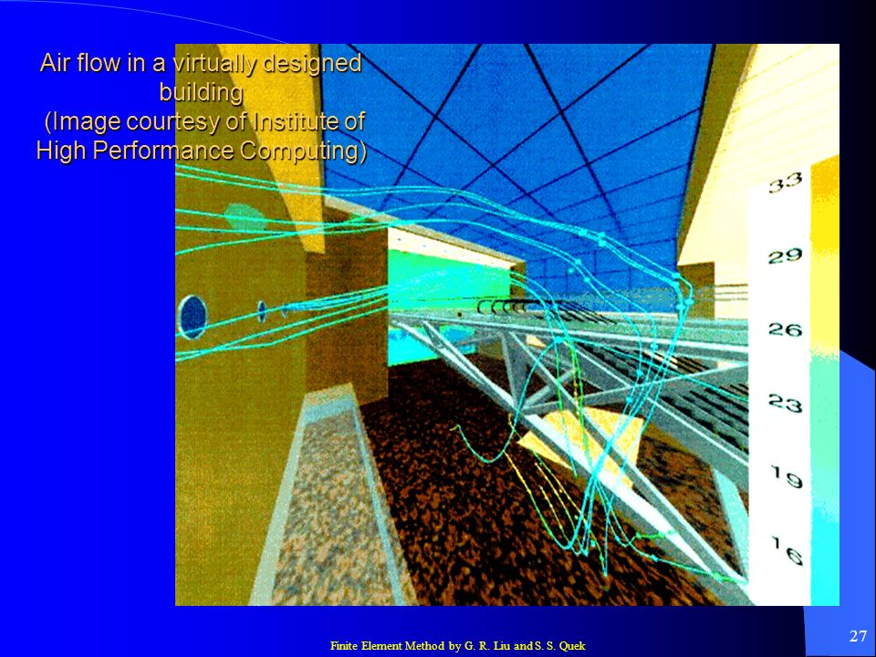 Air flow in a virtually designed building (Image courtesy of Institute of High Performance Computing)