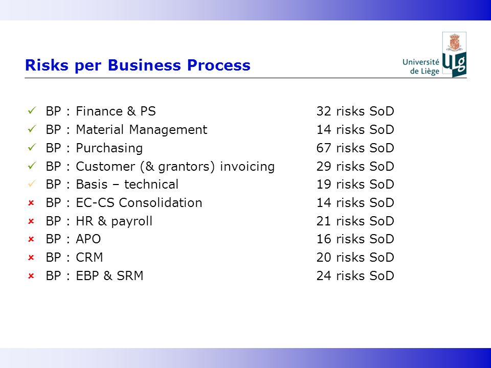 risks related to payroll