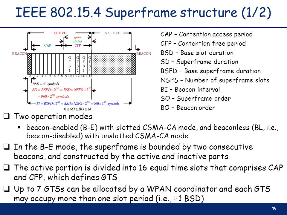 IEEE 802.15.4 Superframe structure (1/2)
