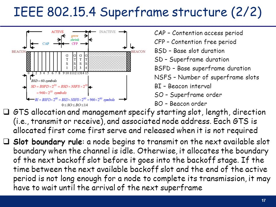 IEEE Superframe structure (2/2)