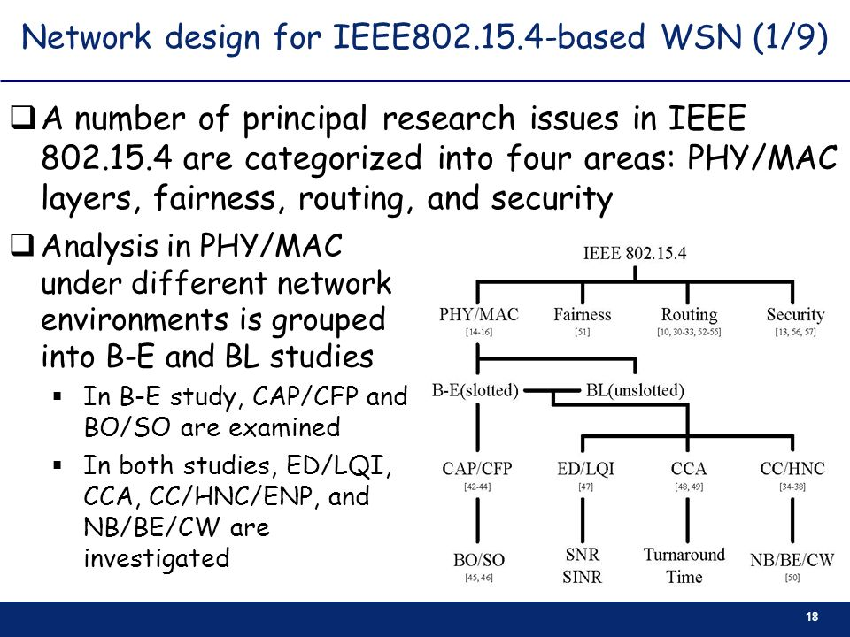 Network design for IEEE based WSN (1/9)