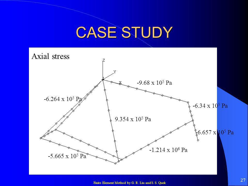 CASE STUDY Axial stress -9.68 x 105 Pa -6.264 x 105 Pa -6.34 x 105 Pa