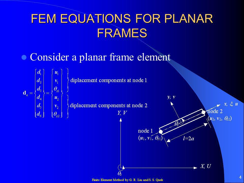 FEM EQUATIONS FOR PLANAR FRAMES