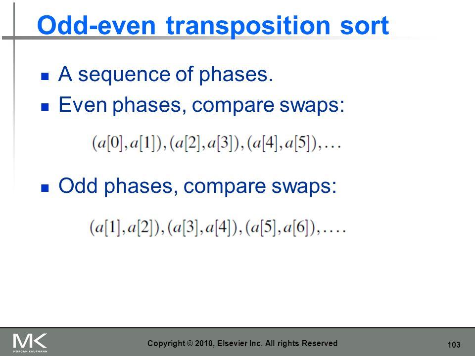 Odd-even transposition sort