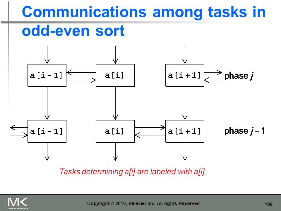 Communications among tasks in odd-even sort