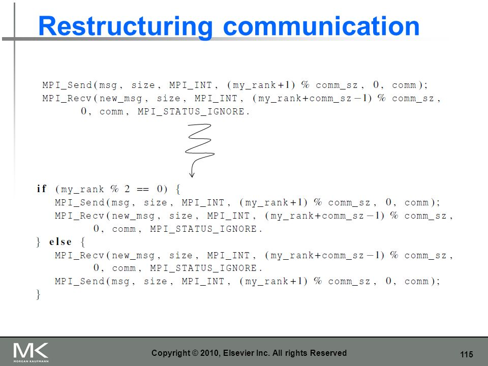 Restructuring communication