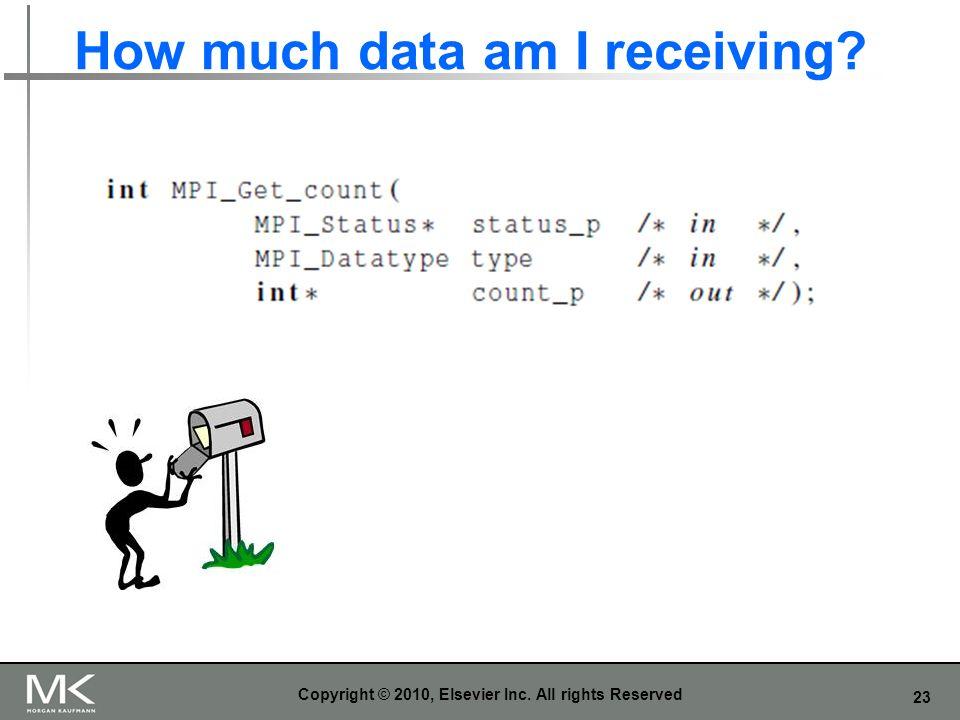 How much data am I receiving